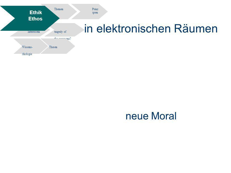 15 Information Engineering - Department of Computer and Information Science University of Constance Informationsethik- Wissen und Information in elektronischen Räumen - Potsdam 02.12.2004 in elektronischen Räumen neue Moral ThemenPrinz ipien Widersprüche Interessem tragedy of the commons.