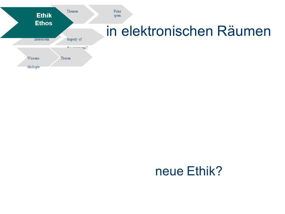 16 Information Engineering - Department of Computer and Information Science University of Constance Informationsethik- Wissen und Information in elektronischen Räumen - Potsdam 02.12.2004 in elektronischen Räumen neue Ethik.