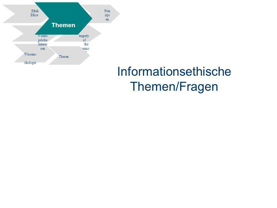 19 Information Engineering - Department of Computer and Information Science University of Constance Informationsethik- Wissen und Information in elektronischen Räumen - Potsdam 02.12.2004 Informationsethische Themen/Fragen Prin zipi en tragedy of the commo ns.
