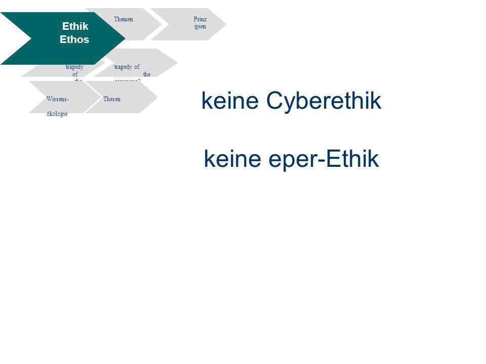 76 Information Engineering - Department of Computer and Information Science University of Constance Informationsethik- Wissen und Information in elektronischen Räumen - Potsdam 02.12.2004 Innovation .