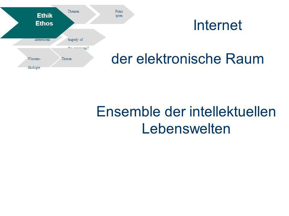 80 Information Engineering - Department of Computer and Information Science University of Constance Informationsethik- Wissen und Information in elektronischen Räumen - Potsdam 02.12.2004 langfristig .
