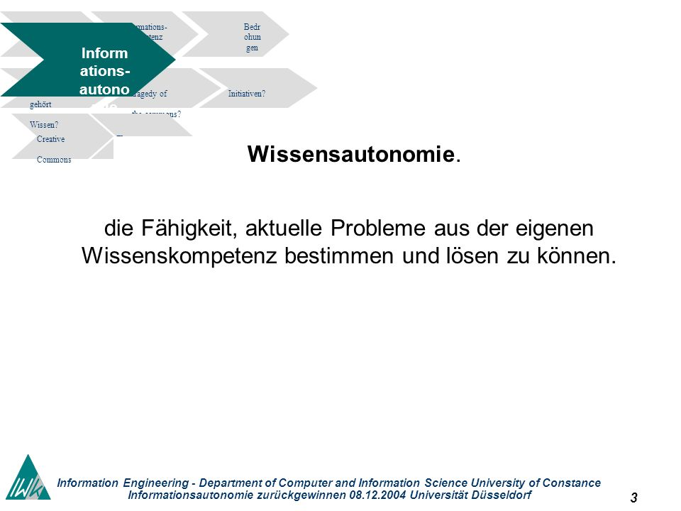 54 Information Engineering - Department of Computer and Information Science University of Constance Informationsautonomie zurückgewinnen 08.12.2004 Universität Düsseldorf Wissen Information Wissen Informations- kompetenz Bedr ohun gen tragedy of the commons.