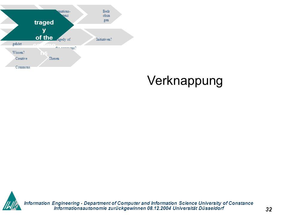32 Information Engineering - Department of Computer and Information Science University of Constance Informationsautonomie zurückgewinnen 08.12.2004 Universität Düsseldorf Informations- kompetenz Bedr ohun gen tragedy of the commons.