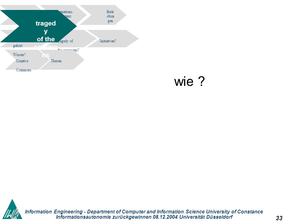 33 Information Engineering - Department of Computer and Information Science University of Constance Informationsautonomie zurückgewinnen 08.12.2004 Universität Düsseldorf Informations- kompetenz Bedr ohun gen tragedy of the commons.