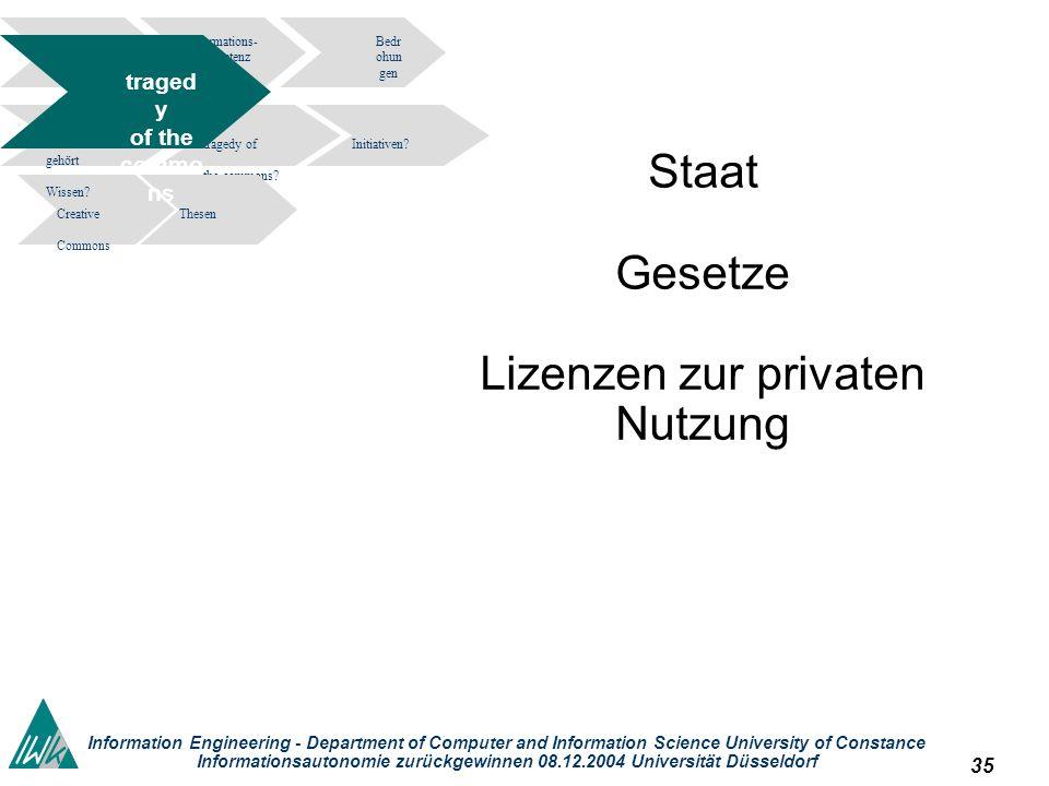 35 Information Engineering - Department of Computer and Information Science University of Constance Informationsautonomie zurückgewinnen 08.12.2004 Un