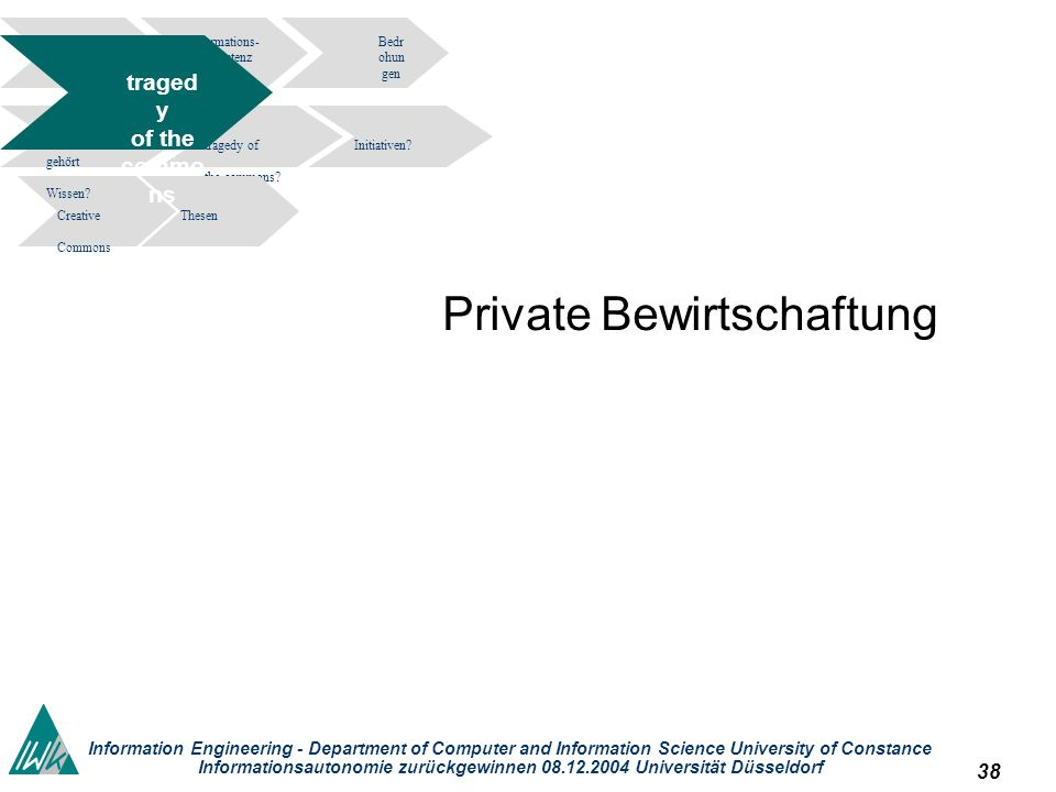 38 Information Engineering - Department of Computer and Information Science University of Constance Informationsautonomie zurückgewinnen 08.12.2004 Un