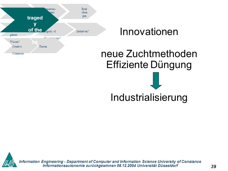39 Information Engineering - Department of Computer and Information Science University of Constance Informationsautonomie zurückgewinnen 08.12.2004 Universität Düsseldorf Innovationen neue Zuchtmethoden Effiziente Düngung Industrialisierung Informations- kompetenz Bedr ohun gen tragedy of the commons.