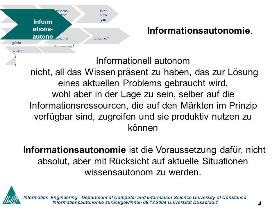 55 Information Engineering - Department of Computer and Information Science University of Constance Informationsautonomie zurückgewinnen 08.12.2004 Universität Düsseldorf kurzfristige Prosperität Informations- kompetenz Bedr ohun gen tragedy of the commons.