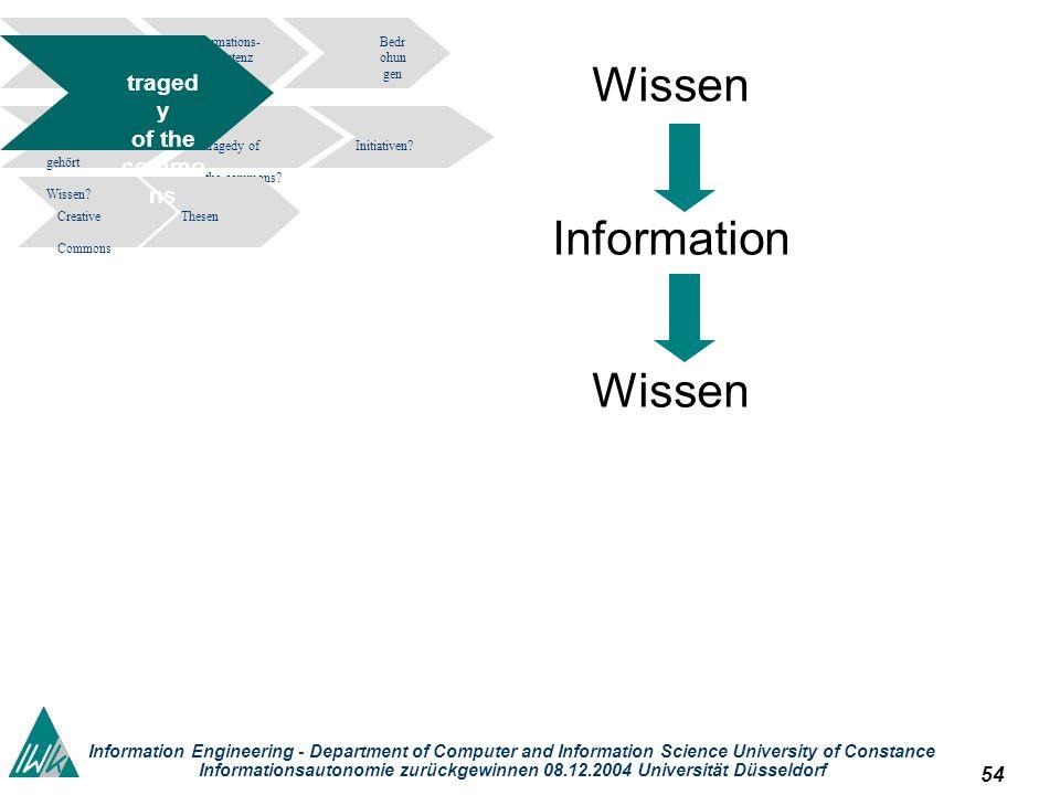 54 Information Engineering - Department of Computer and Information Science University of Constance Informationsautonomie zurückgewinnen 08.12.2004 Un