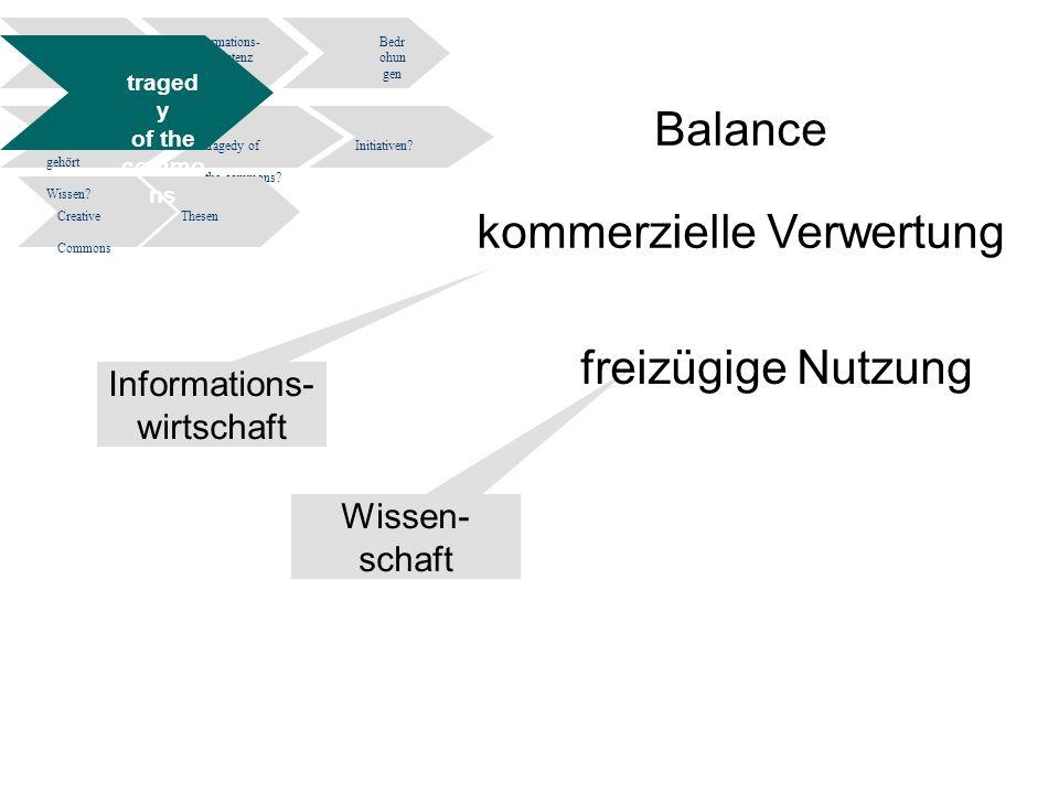 57 Information Engineering - Department of Computer and Information Science University of Constance Informationsautonomie zurückgewinnen 08.12.2004 Un