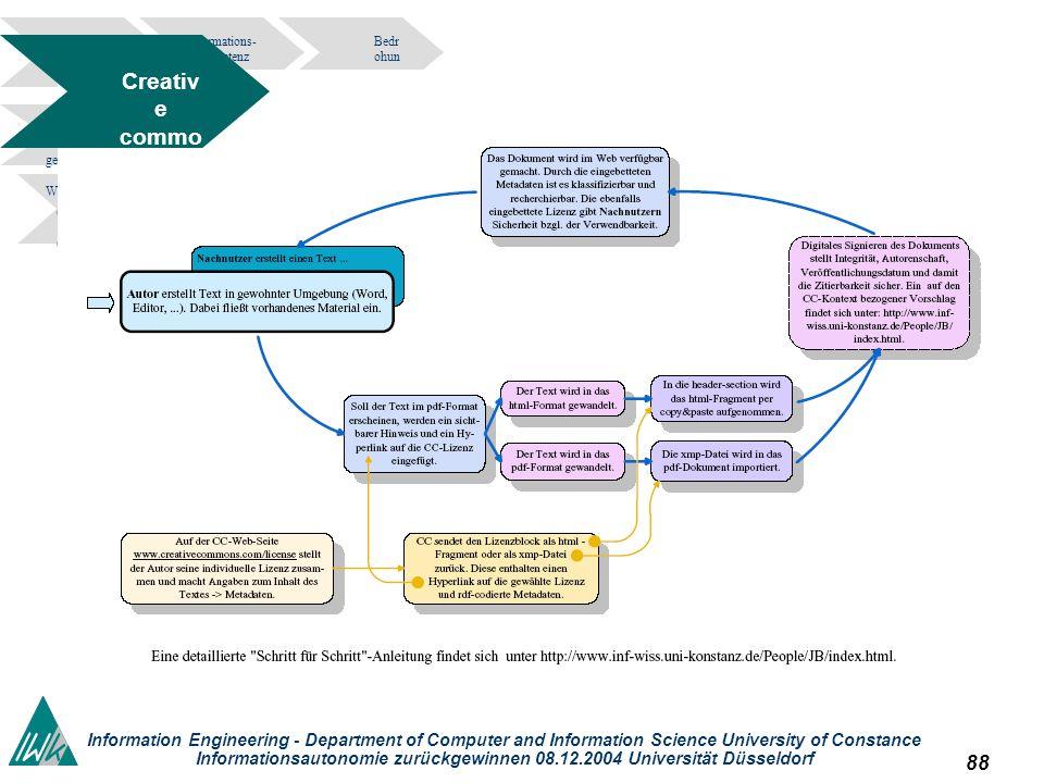 88 Information Engineering - Department of Computer and Information Science University of Constance Informationsautonomie zurückgewinnen 08.12.2004 Un