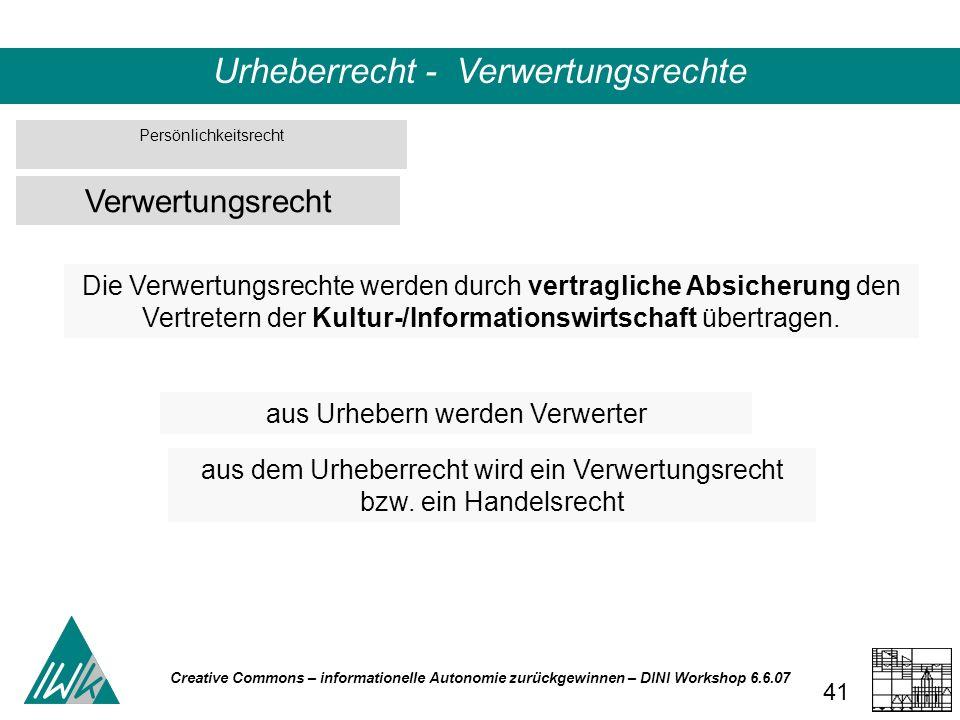 Creative Commons – informationelle Autonomie zurückgewinnen – DINI Workshop 6.6.07 41 Urheberrecht - Verwertungsrechte Die Verwertungsrechte werden durch vertragliche Absicherung den Vertretern der Kultur-/Informationswirtschaft übertragen.