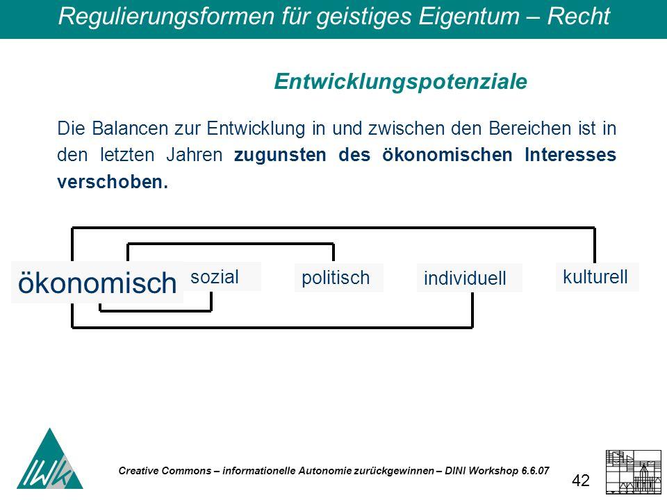 Creative Commons – informationelle Autonomie zurückgewinnen – DINI Workshop 6.6.07 42 Regulierungsformen für geistiges Eigentum – Recht Die Balancen zur Entwicklung in und zwischen den Bereichen ist in den letzten Jahren zugunsten des ökonomischen Interesses verschoben.
