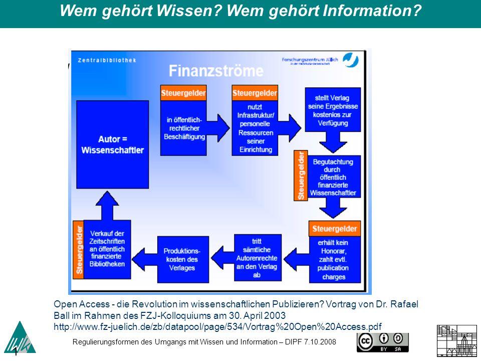 Regulierungsformen des Umgangs mit Wissen und Information – DIPF 7.10.2008 17 Open Access - die Revolution im wissenschaftlichen Publizieren? Vortrag