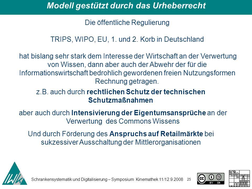 Schrankensystematik und Digitalisierung – Symposium Kinemathek 11/12.9.2008 25 Die öffentliche Regulierung TRIPS, WIPO, EU, 1. und 2. Korb in Deutschl