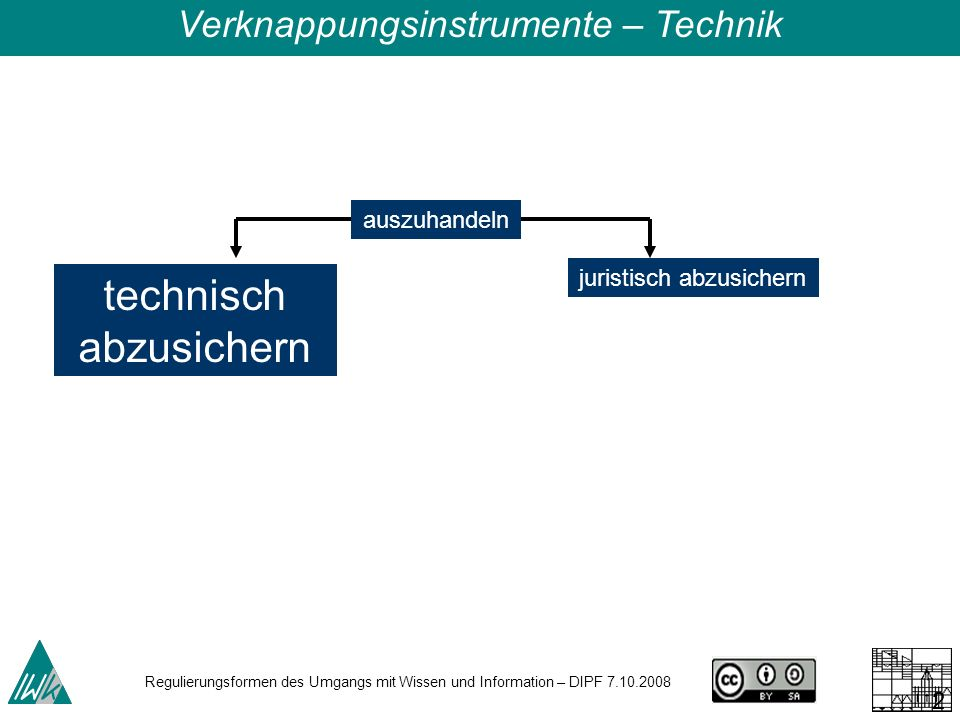 Regulierungsformen des Umgangs mit Wissen und Information – DIPF 7.10.2008 27 technisch abzusichern juristisch abzusichern auszuhandeln Verknappungsinstrumente – Technik
