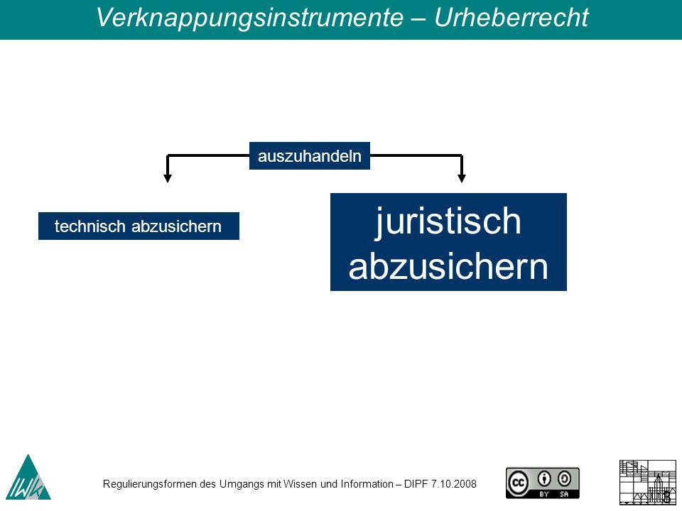 Regulierungsformen des Umgangs mit Wissen und Information – DIPF 7.10.2008 31 technisch abzusichern juristisch abzusichern auszuhandeln Verknappungsinstrumente – Urheberrecht