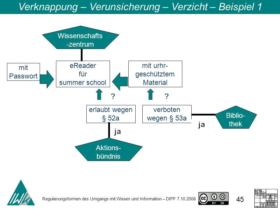 Regulierungsformen des Umgangs mit Wissen und Information – DIPF 7.10.2008 45 Verknappung – Verunsicherung – Verzicht – Beispiel 1 Wissenschafts -zent