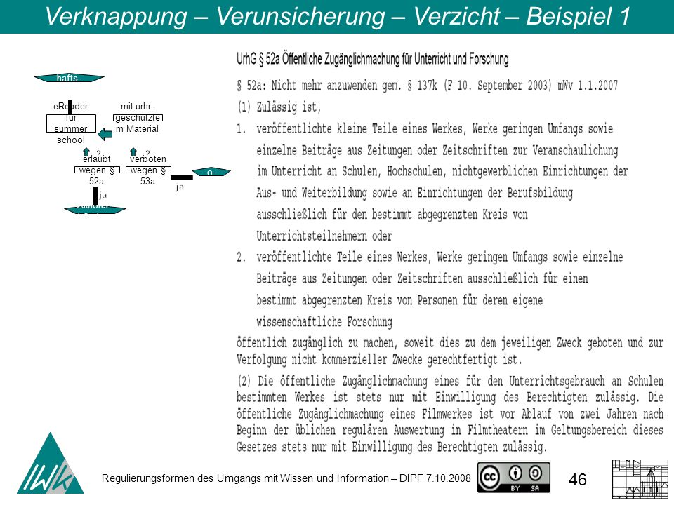 Regulierungsformen des Umgangs mit Wissen und Information – DIPF 7.10.2008 46 Verknappung – Verunsicherung – Verzicht – Beispiel 1 Wissensc hafts- zen