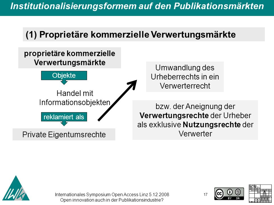 Internationales Symposium Open Access Linz 5.12.2008 Open innovation auch in der Publikationsindustrie? 17 Institutionalisierungsformem auf den Publik