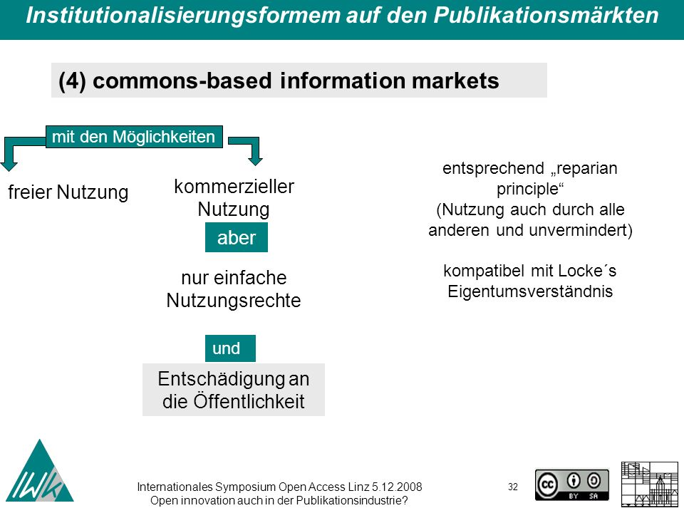 Internationales Symposium Open Access Linz 5.12.2008 Open innovation auch in der Publikationsindustrie? 32 Institutionalisierungsformem auf den Publik