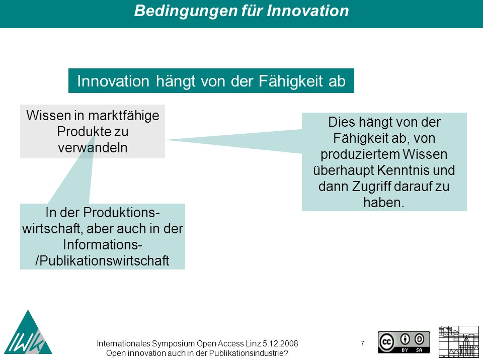 Internationales Symposium Open Access Linz 5.12.2008 Open innovation auch in der Publikationsindustrie? 7 Bedingungen für Innovation Innovation hängt