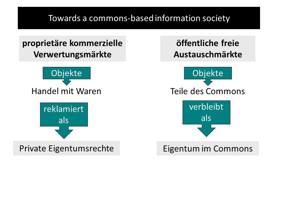 Towards a commons-based information society proprietäre kommerzielle Verwertungsmärkte öffentliche freie Austauschmärkte Handel mit Waren Objekte Teil