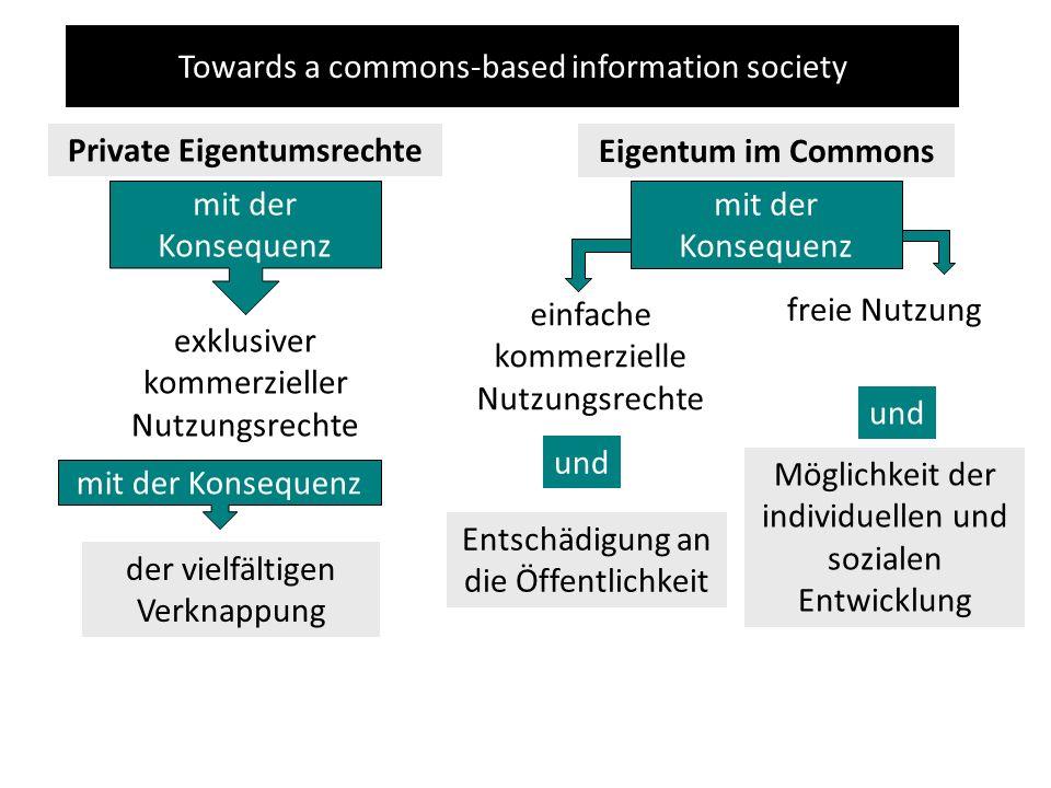 Towards a commons-based information society Private Eigentumsrechte Eigentum im Commons exklusiver kommerzieller Nutzungsrechte mit der Konsequenz Ent
