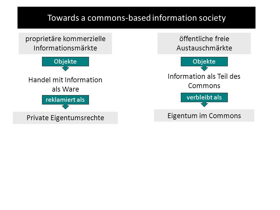 Towards a commons-based information society proprietäre kommerzielle Informationsmärkte öffentliche freie Austauschmärkte Handel mit Information als Ware Objekte Information als Teil des Commons Objekte reklamiert als Private Eigentumsrechte verbleibt als Eigentum im Commons