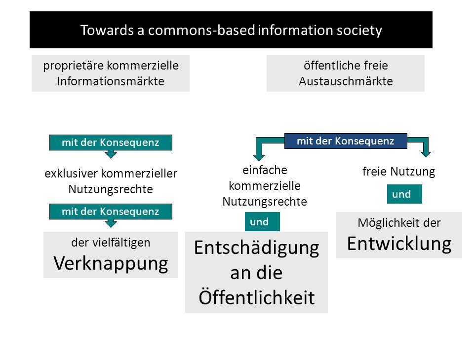 Towards a commons-based information society proprietäre kommerzielle Informationsmärkte öffentliche freie Austauschmärkte exklusiver kommerzieller Nut