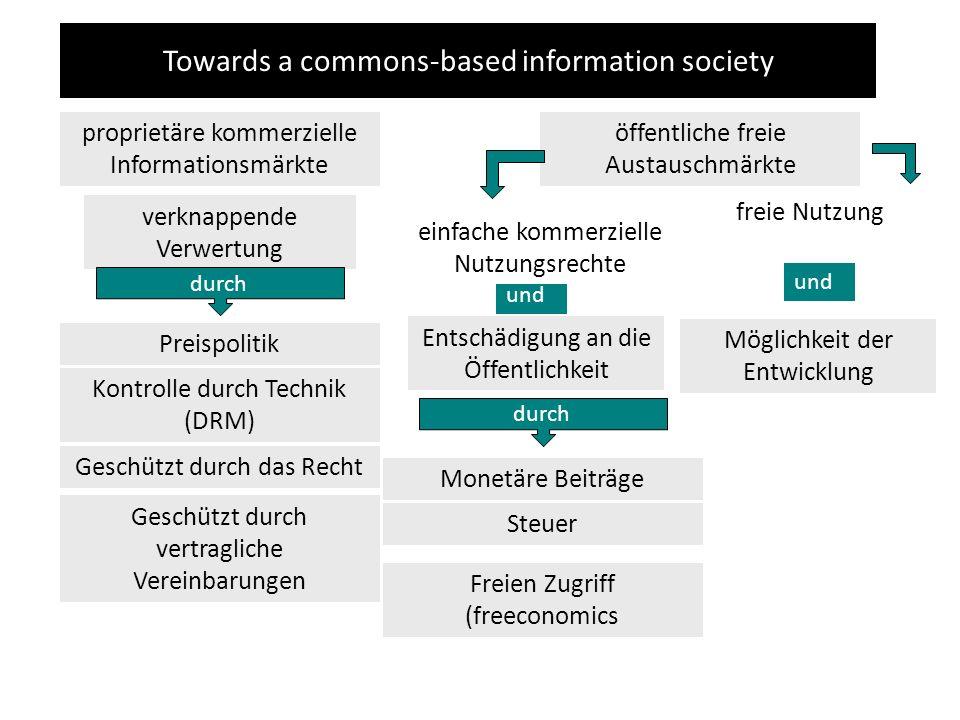 Towards a commons-based information society proprietäre kommerzielle Informationsmärkte öffentliche freie Austauschmärkte Entschädigung an die Öffentl