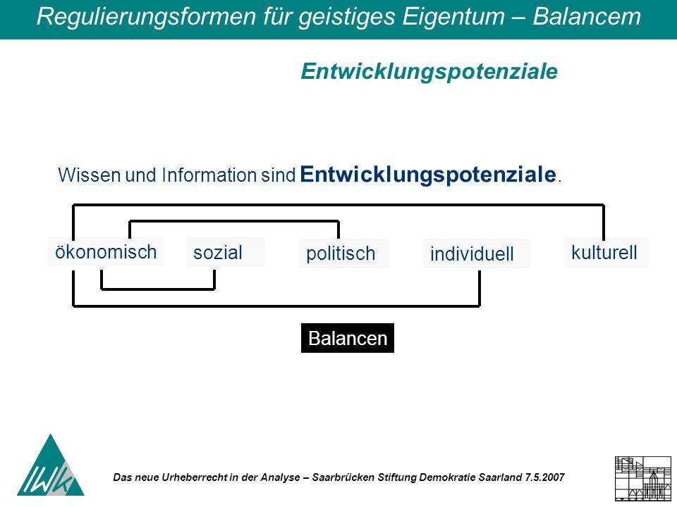 Das neue Urheberrecht in der Analyse – Saarbrücken Stiftung Demokratie Saarland 7.5.2007 Regulierungsformen für geistiges Eigentum – Balancem Wissen und Information sind Entwicklungspotenziale.