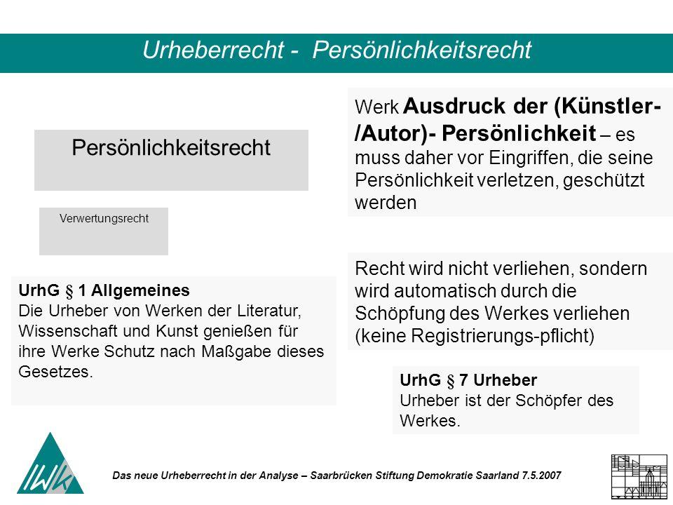 Das neue Urheberrecht in der Analyse – Saarbrücken Stiftung Demokratie Saarland 7.5.2007 Persönlichkeitsrecht Urheberrecht - Persönlichkeitsrecht Verw