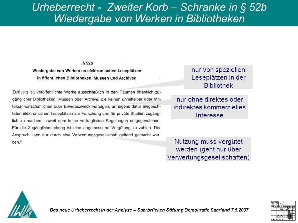 Das neue Urheberrecht in der Analyse – Saarbrücken Stiftung Demokratie Saarland 7.5.2007 Urheberrecht - Zweiter Korb – Schranke in § 52b Wiedergabe von Werken in Bibliotheken nur von speziellen Leseplätzen in der Bibliothek nur ohne direktes oder indirektes kommerzielles Interesse Nutzung muss vergütet werden (geht nur über Verwertungsgesellschaften)