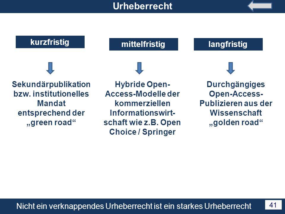 Nicht ein verknappendes Urheberrecht ist ein starkes Urheberrecht 41 Setzen auf Open Access – nicht gegen, aber unabhängig vom Urheberrecht kurzfristig langfristigmittelfristig Sekundärpublikation bzw.
