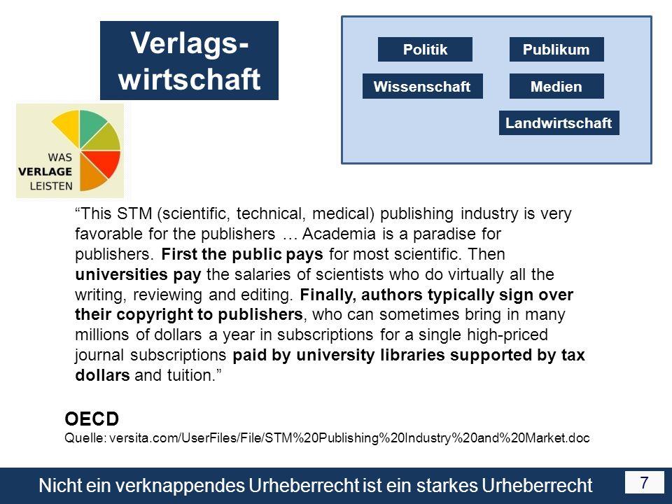 Nicht ein verknappendes Urheberrecht ist ein starkes Urheberrecht 7 Politik Verlags- wirtschaft WissenschaftMedien Publikum Landwirtschaft This STM (s