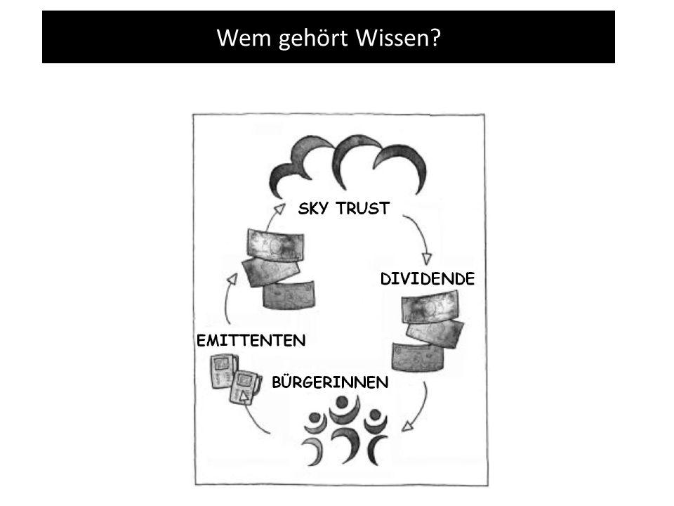 Wem gehört Wissen?