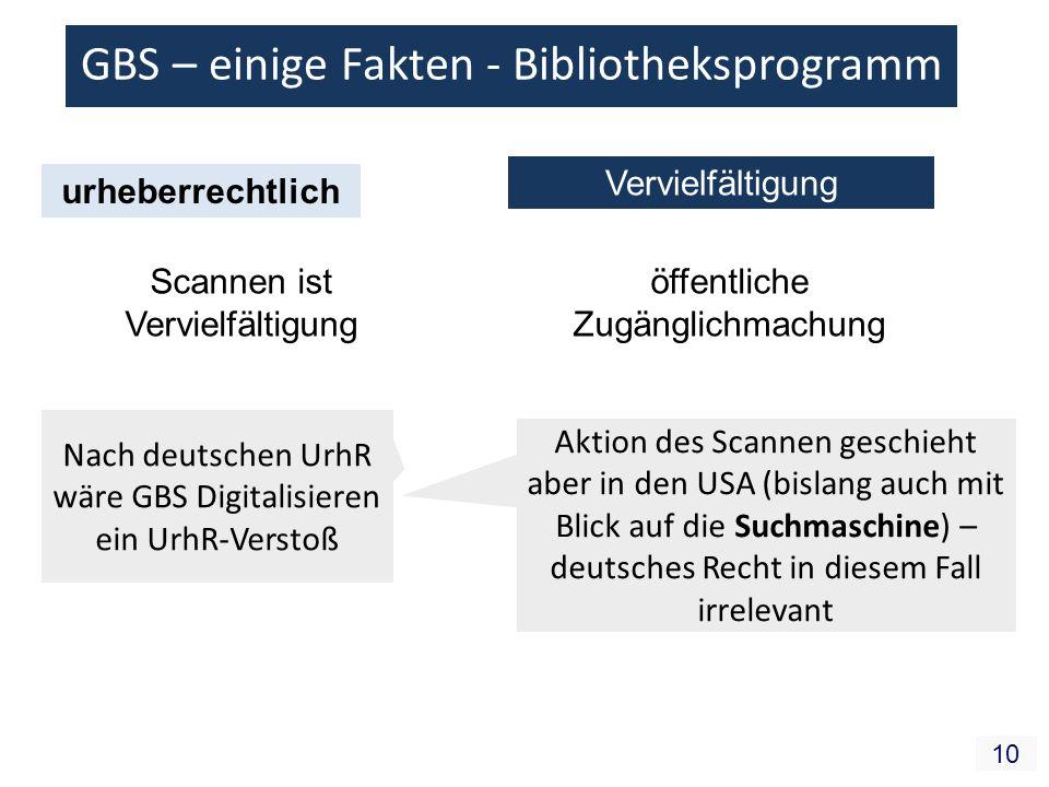 10 GBS – einige Fakten - Bibliotheksprogramm urheberrechtlich Nach deutschen UrhR wäre GBS Digitalisieren ein UrhR-Verstoß Vervielfältigung öffentlich