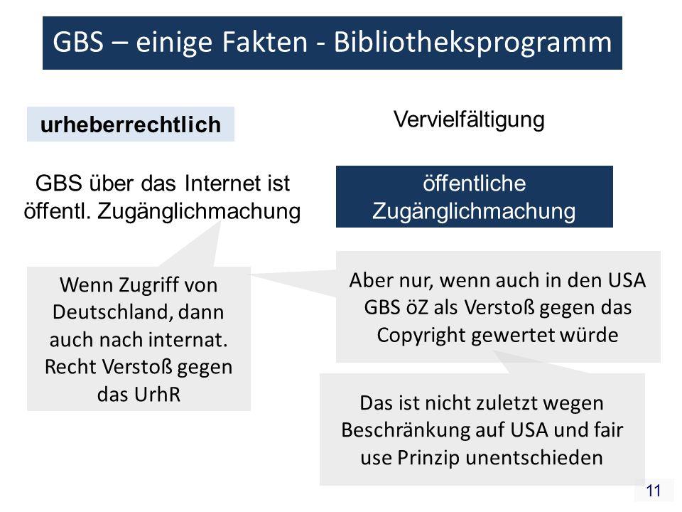 11 GBS – einige Fakten - Bibliotheksprogramm urheberrechtlich Vervielfältigung öffentliche Zugänglichmachung GBS über das Internet ist öffentl. Zugäng