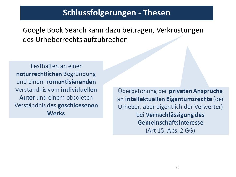 36 Schlussfolgerungen - Thesen Google Book Search kann dazu beitragen, Verkrustungen des Urheberrechts aufzubrechen Festhalten an einer naturrechtlich