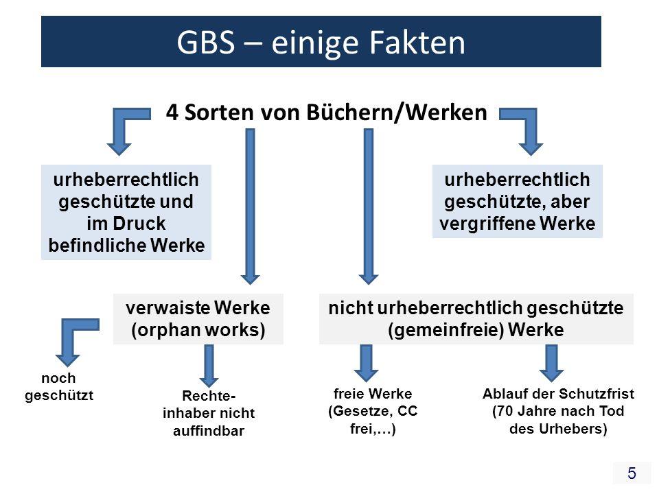 6 GBS – einige Fakten Zielvorstellungbis 2015 15 Mio Bücher/Werke derzeit ca.