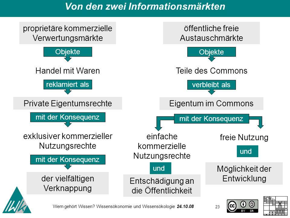 23 Wem gehört Wissen? Wissensökonomie und Wissensökologie 24.10.08 Von den zwei Informationsmärkten proprietäre kommerzielle Verwertungsmärkte öffentl