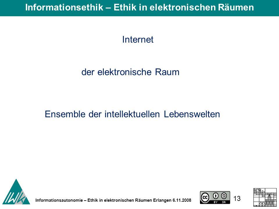 13 Informationsautonomie – Ethik in elektronischen Räumen Erlangen 6.11.2008 Internet der elektronische Raum Ensemble der intellektuellen Lebenswelten Informationsethik – Ethik in elektronischen Räumen