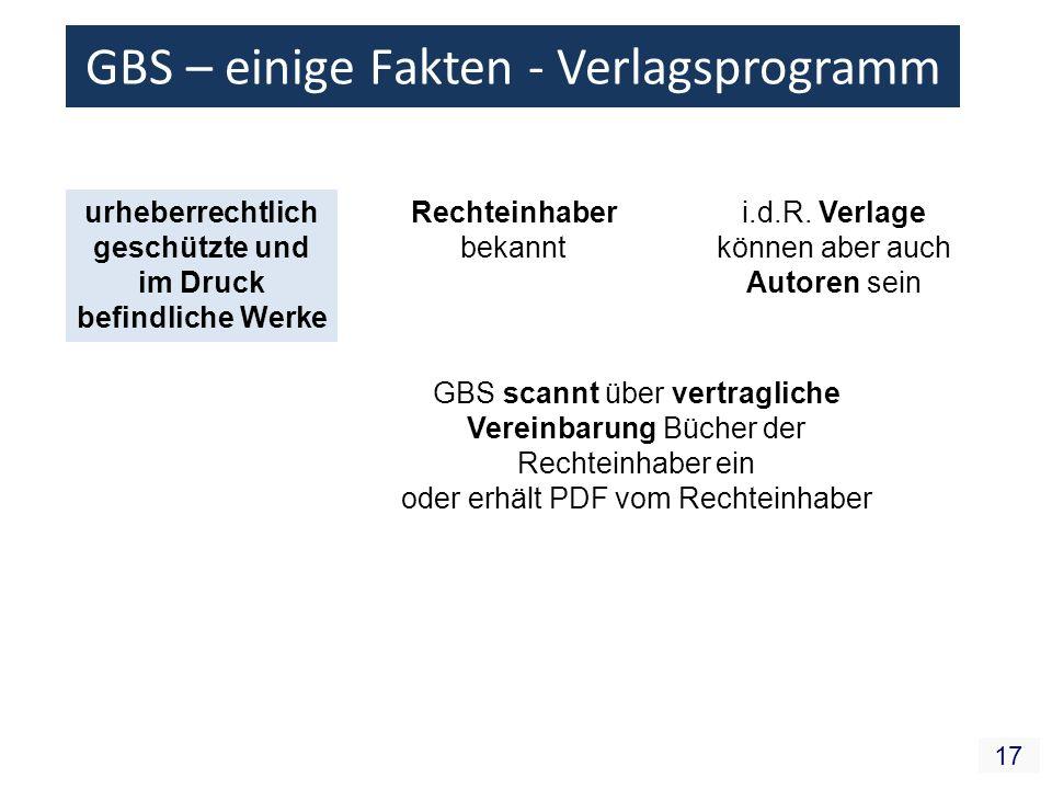 17 GBS – einige Fakten - Verlagsprogramm urheberrechtlich geschützte und im Druck befindliche Werke Rechteinhaber bekannt i.d.R. Verlage können aber a