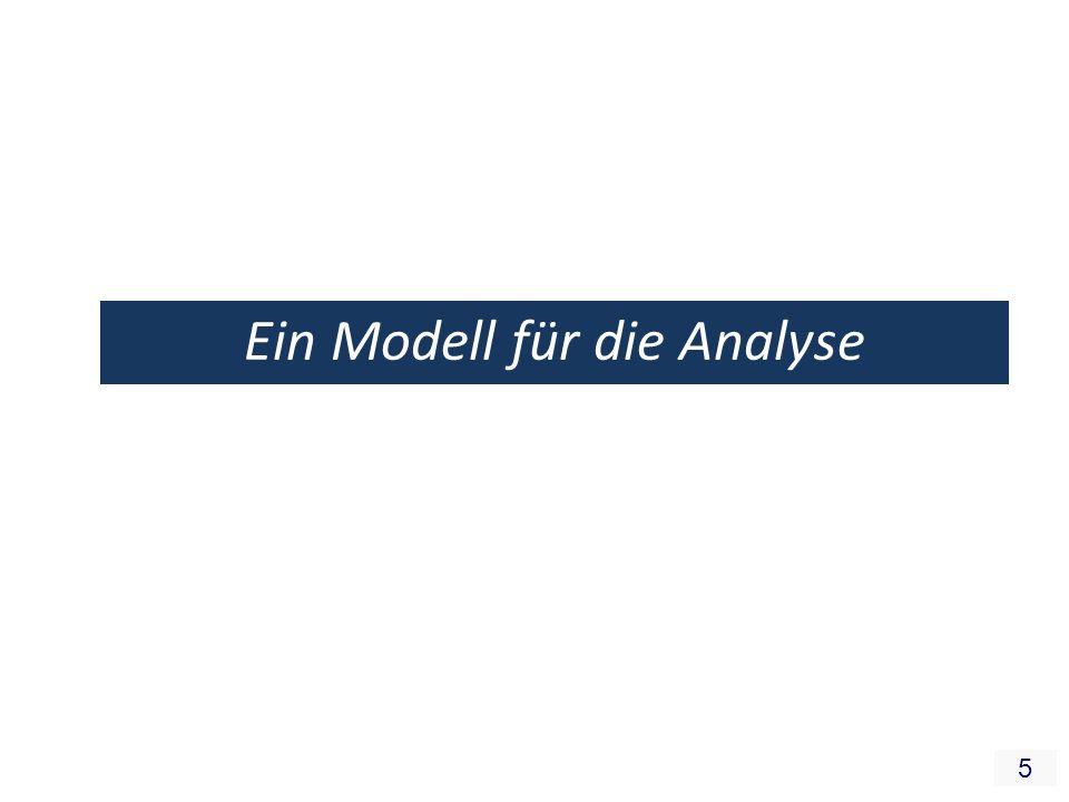 5 Ein Modell für die Analyse