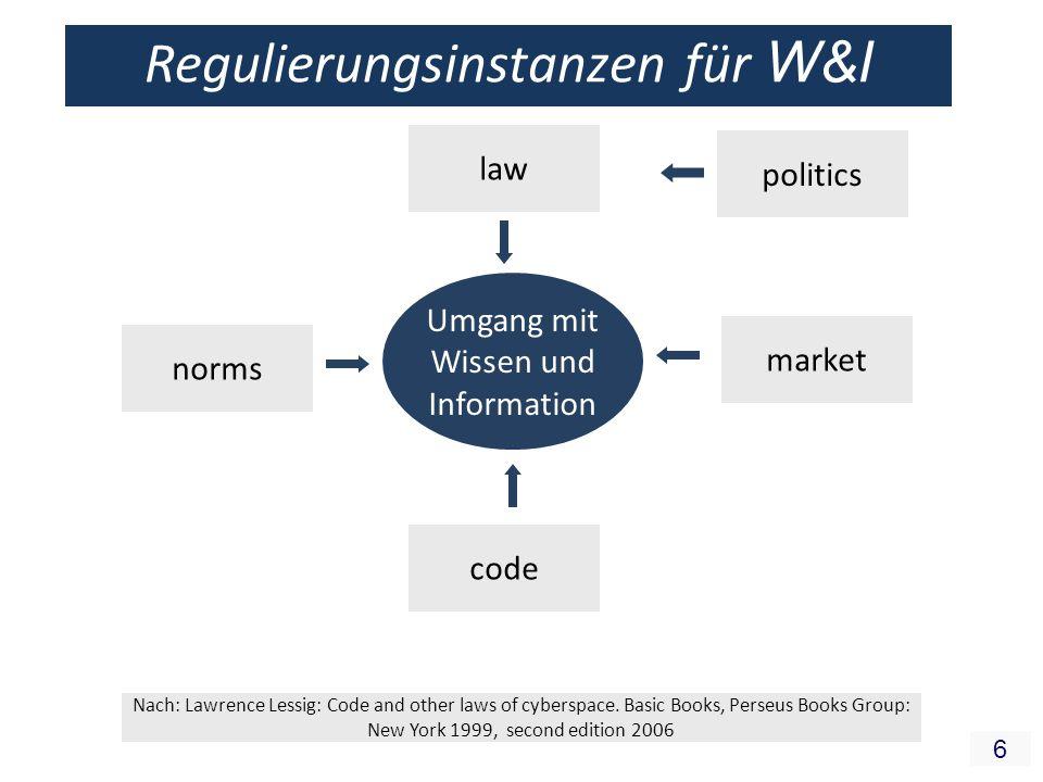 7 Regulierungsinstanzen für W&I Umgang mit Wissen und Information law/politics code norms market Nach: Lawrence Lessig: Code and other laws of cyberspace.