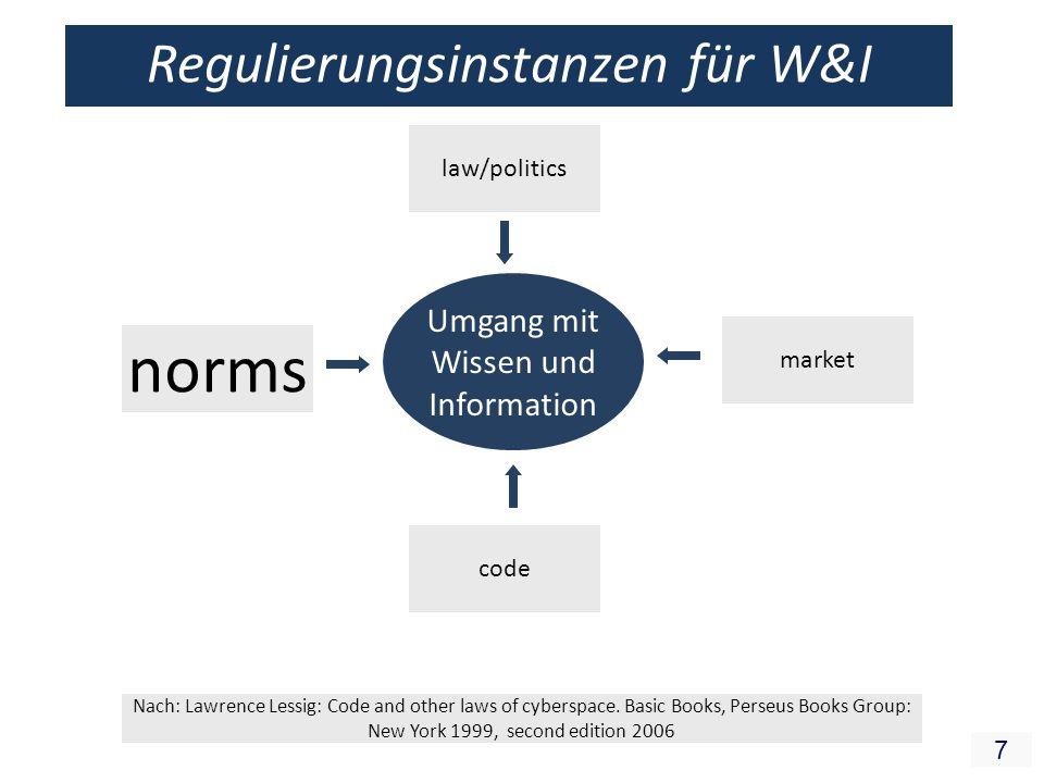 7 Regulierungsinstanzen für W&I Umgang mit Wissen und Information law/politics code norms market Nach: Lawrence Lessig: Code and other laws of cybersp