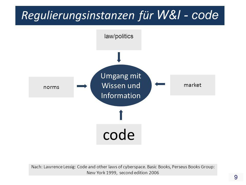 9 Regulierungsinstanzen für W&I - code Umgang mit Wissen und Information law/politics code norms market Nach: Lawrence Lessig: Code and other laws of