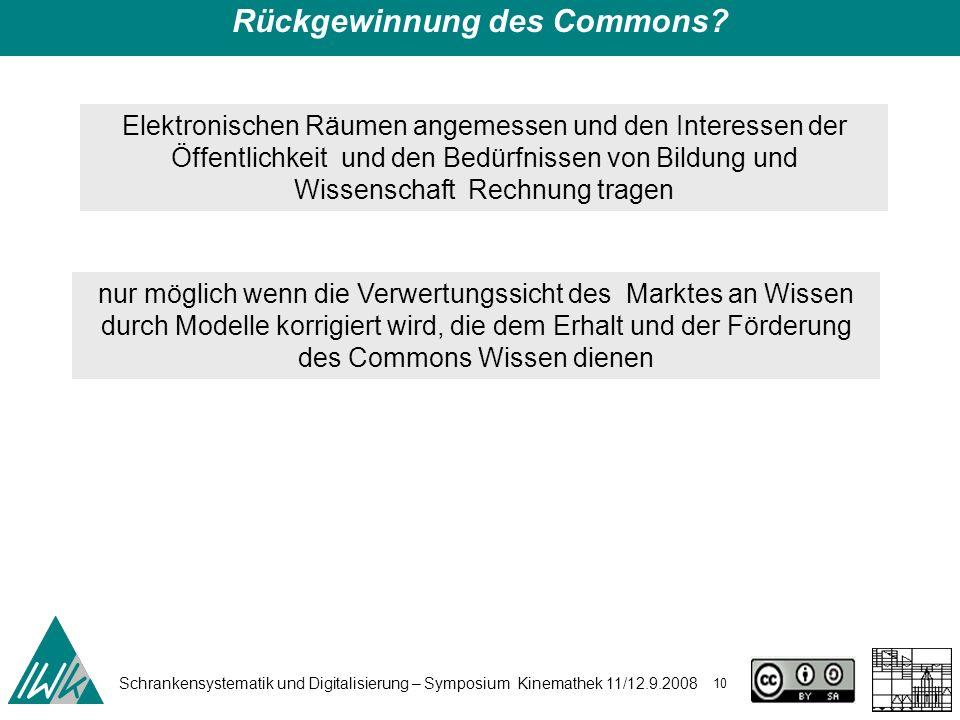 Schrankensystematik und Digitalisierung – Symposium Kinemathek 11/12.9.2008 10 Rückgewinnung des Commons.