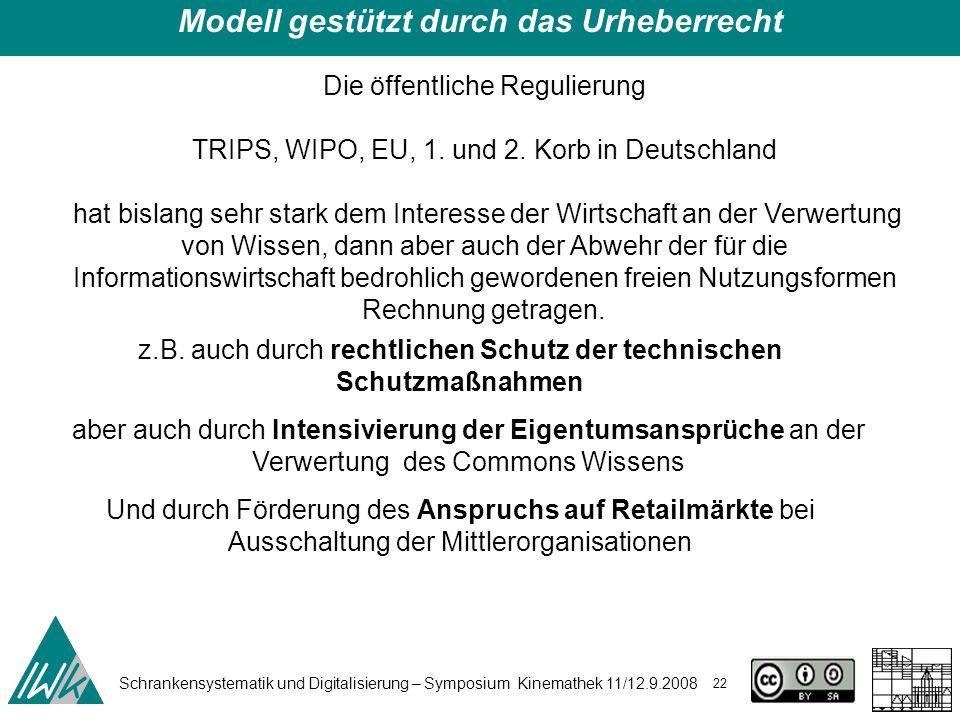 Schrankensystematik und Digitalisierung – Symposium Kinemathek 11/12.9.2008 22 Die öffentliche Regulierung TRIPS, WIPO, EU, 1.